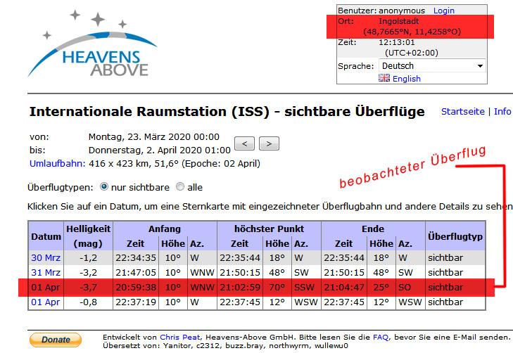 Iss Flugbahn über Deutschland